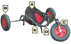 Eola Rad Buggy